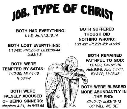job-type-of-Christ